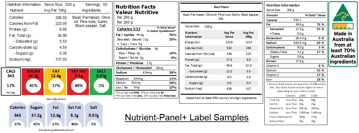 Nutrient Panel Software